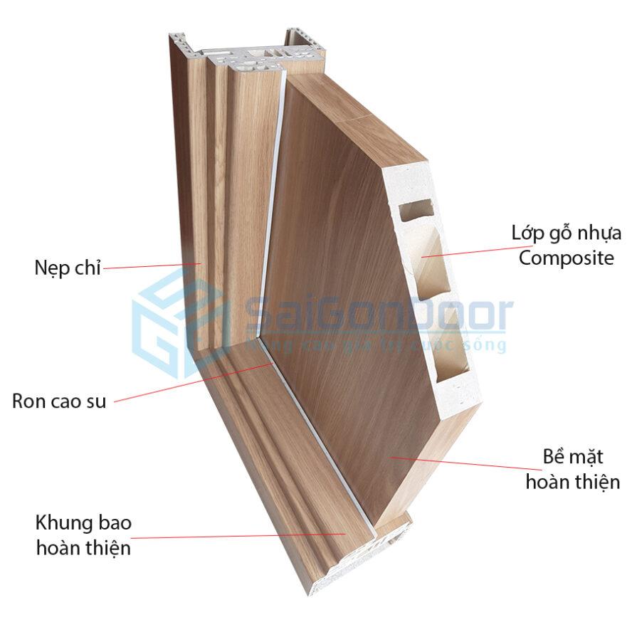 Mặt cắt lớp cấu tạo cửa nhựa Compsote của SaiGonDoor